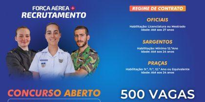 Recrutamento da Força Aérea – concurso aberto